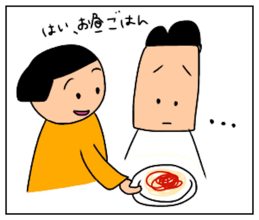 f:id:sobakasukarashimie:20190121185238p:image