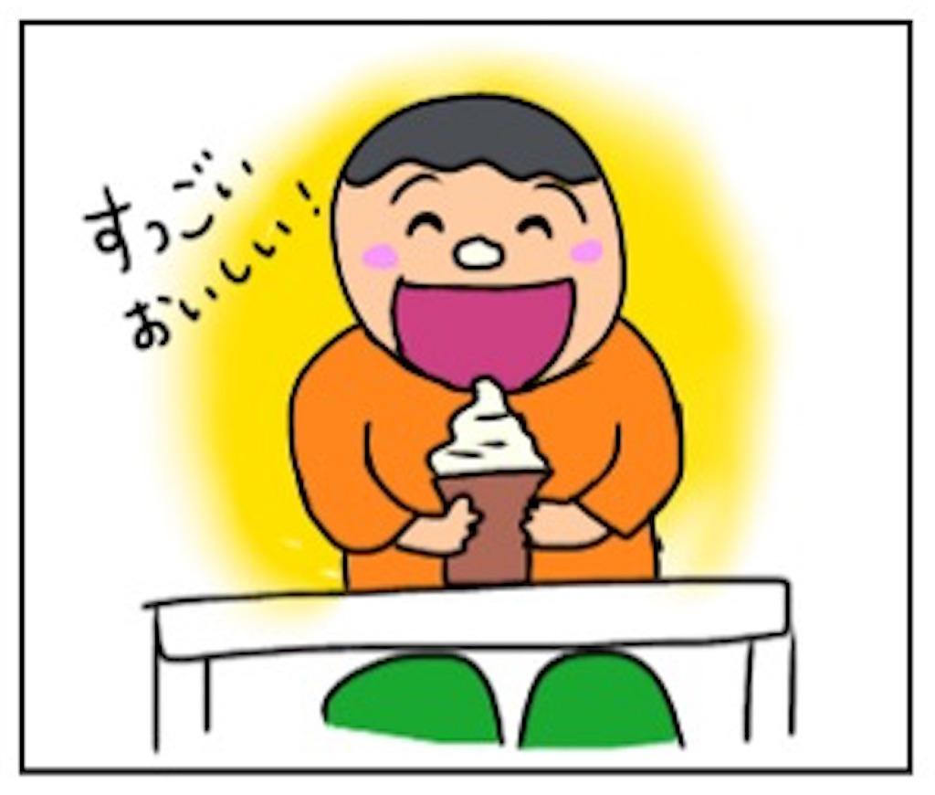 f:id:sobakasukarashimie:20190213013046j:image