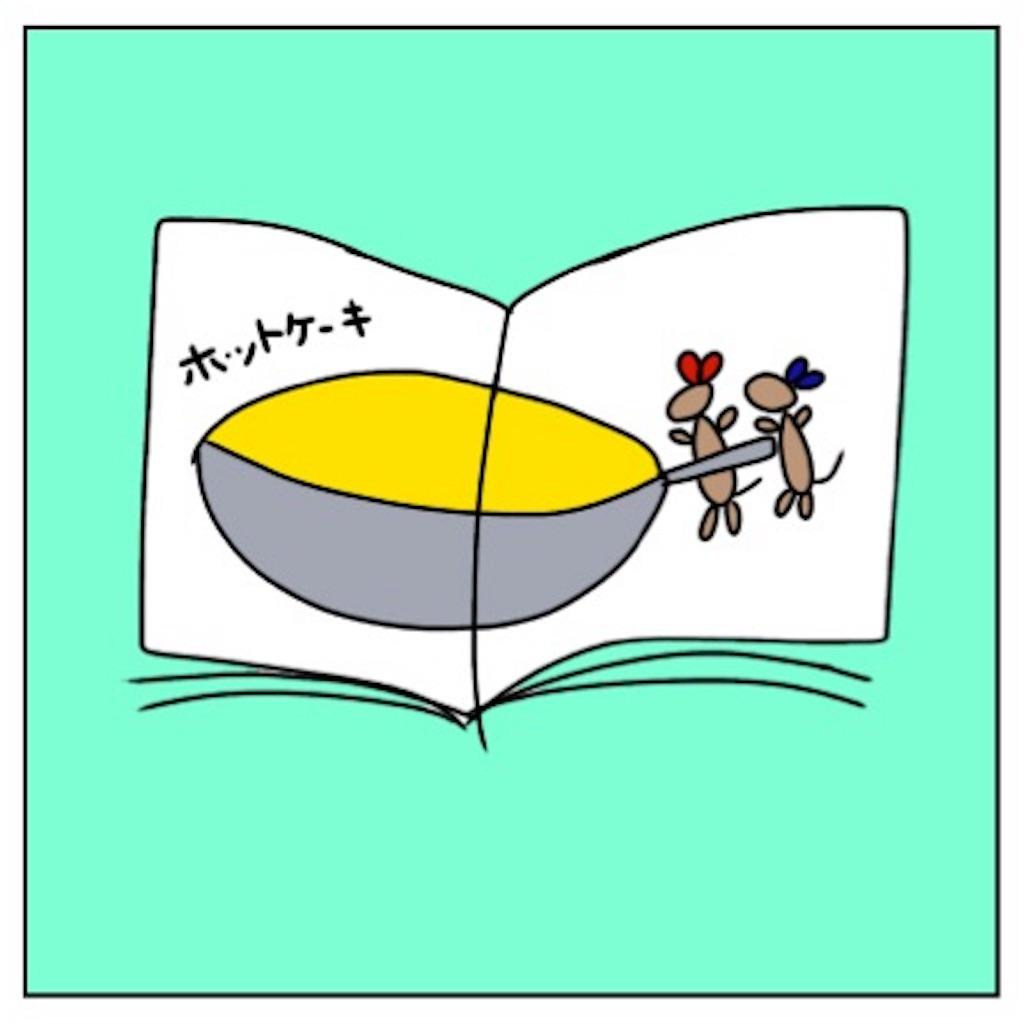 f:id:sobakasukarashimie:20190527120710j:image