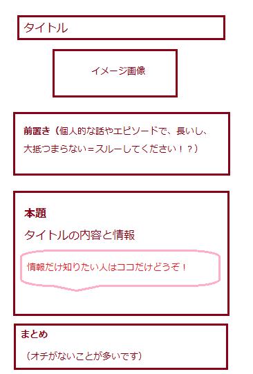 f:id:soboku-kobe:20160602123836p:plain