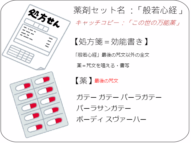 f:id:soboku-kobe:20170318110905p:plain