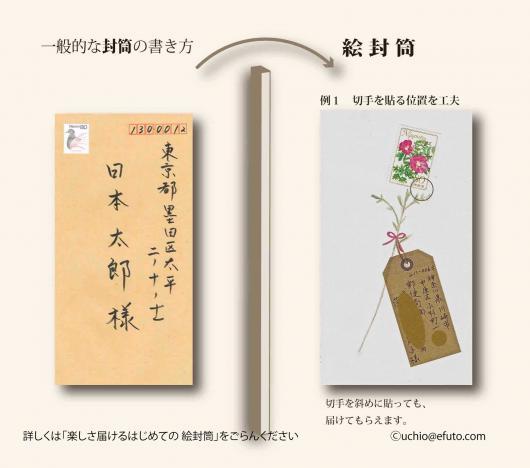 f:id:soboku-kobe:20170328194618p:plain:w600