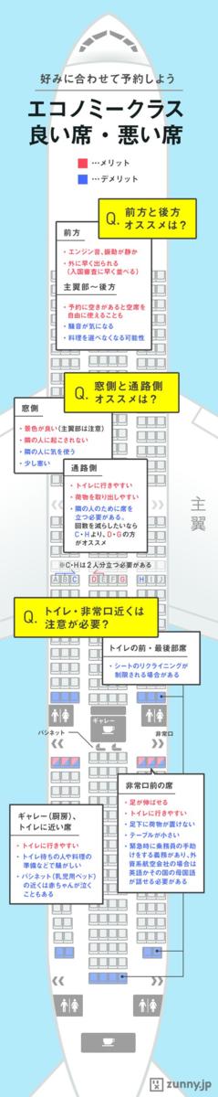 f:id:soboku-kobe:20190531185737p:plain