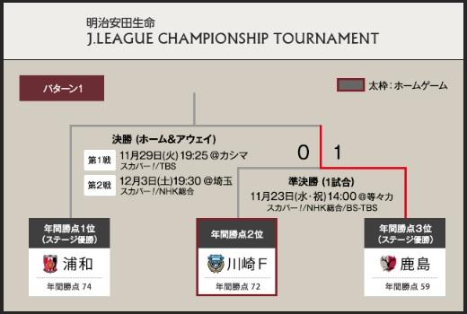 f:id:soccer-mile:20161123172631j:plain