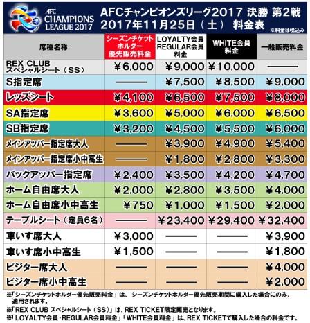 f:id:soccer-mile:20171019222256j:plain