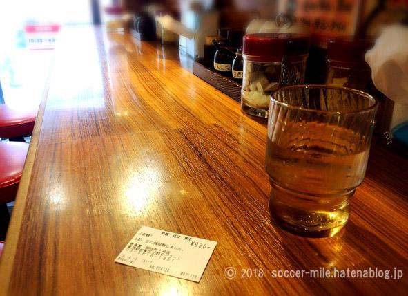 f:id:soccer-mile:20180409214437j:plain