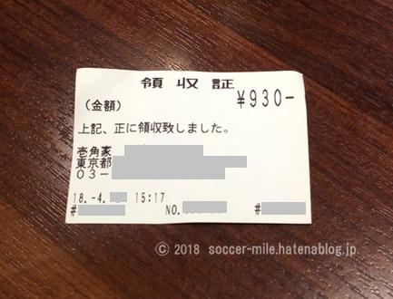 f:id:soccer-mile:20180409214441j:plain