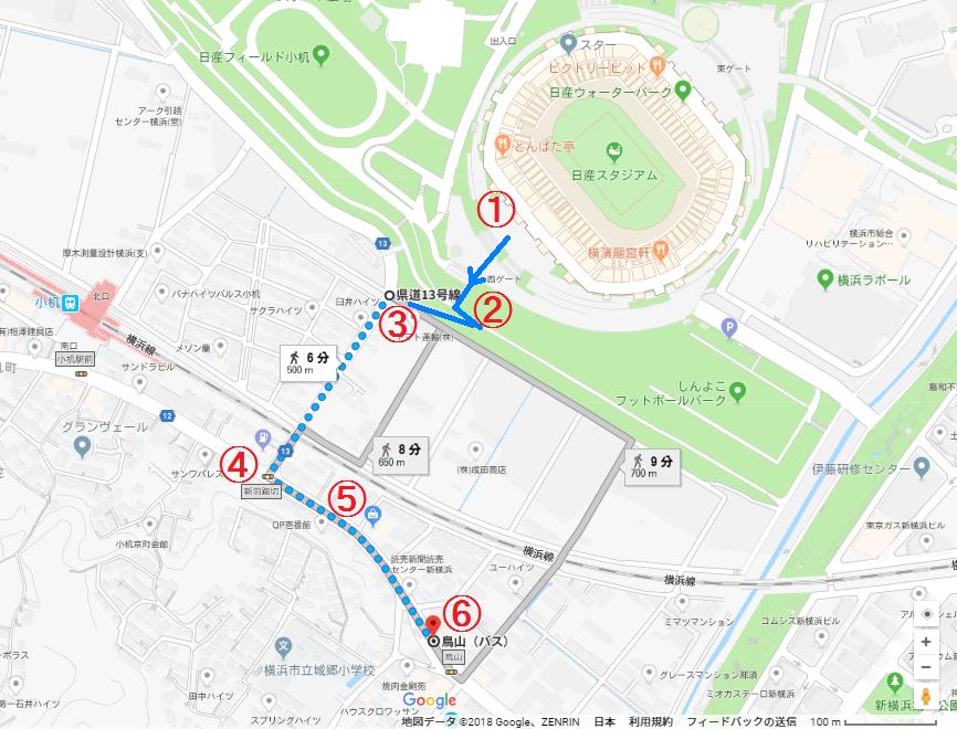 f:id:soccer-mile:20180511193441p:plain