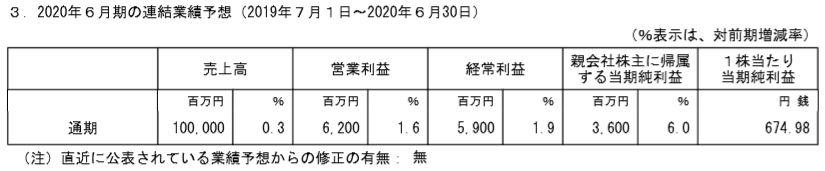 f:id:socialen:20200106155241j:plain