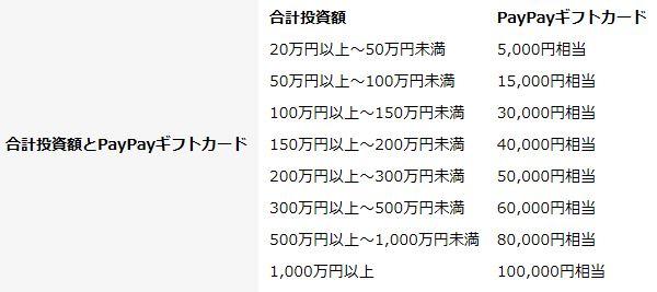f:id:socialen:20200204163212j:plain