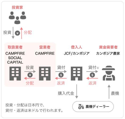 f:id:socialen:20200824181900j:plain
