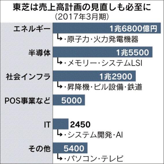 f:id:socialsciencereview:20200117060601j:plain