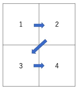 f:id:sodeng:20200208153854p:plain