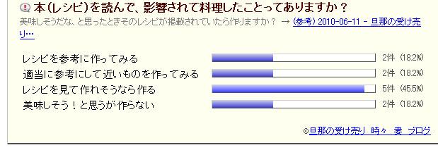 f:id:softcandy:20100623233527j:image