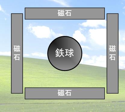 背景のイメージは Windows XP の壁紙からの引用であり、コンピュータのデ