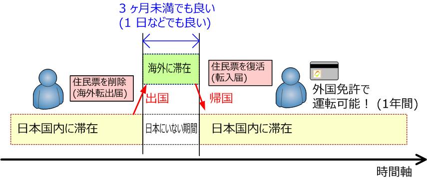f:id:softether:20111128004055j:image