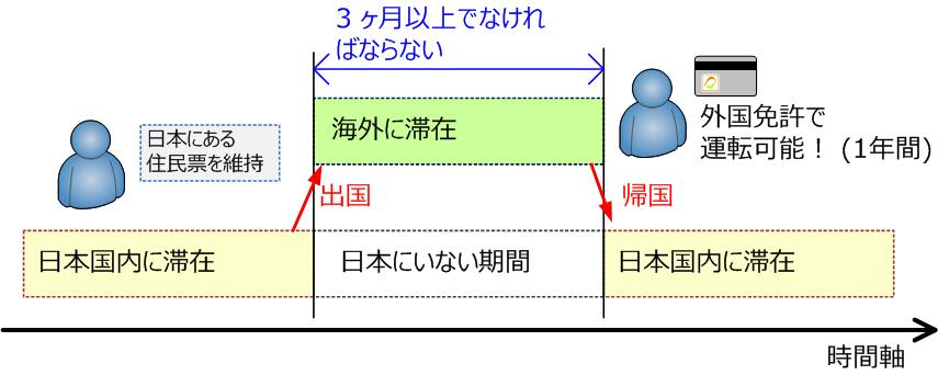 f:id:softether:20111128004056j:image