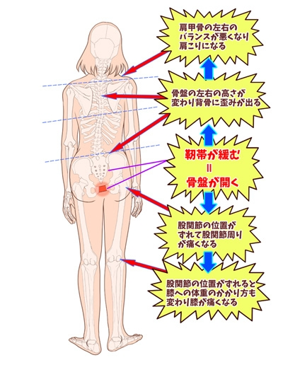 f:id:sohachiacupuncture:20180710094201j:plain