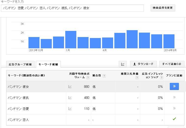 f:id:sohhoshikawa:20141027005355j:plain
