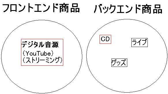 f:id:sohhoshikawa:20150127195507j:plain