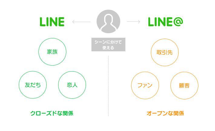 f:id:sohhoshikawa:20150215095847j:plain