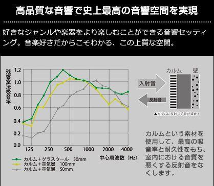 f:id:sohhoshikawa:20151012124721j:plain