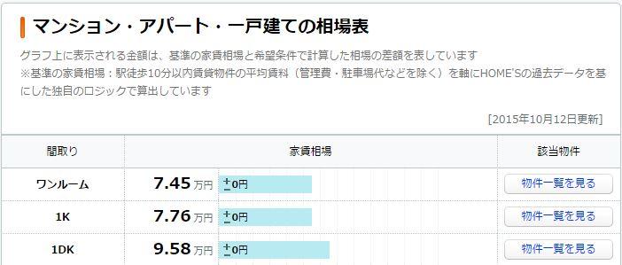 f:id:sohhoshikawa:20151015150024j:plain