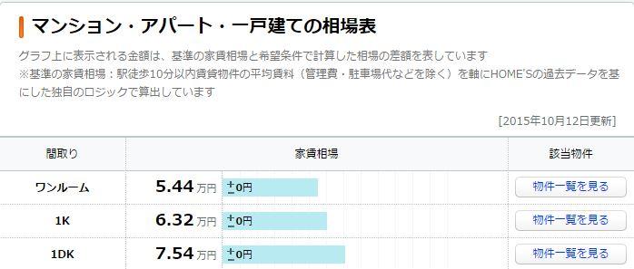 f:id:sohhoshikawa:20151015150038j:plain