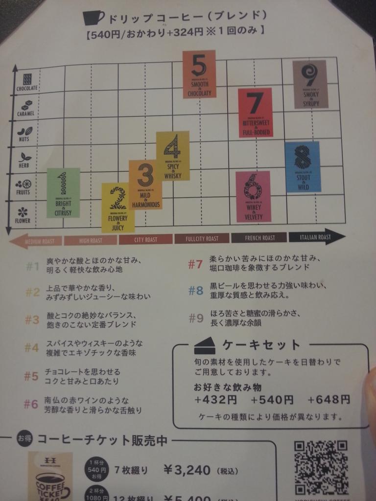 f:id:sohhoshikawa:20151106164752j:plain