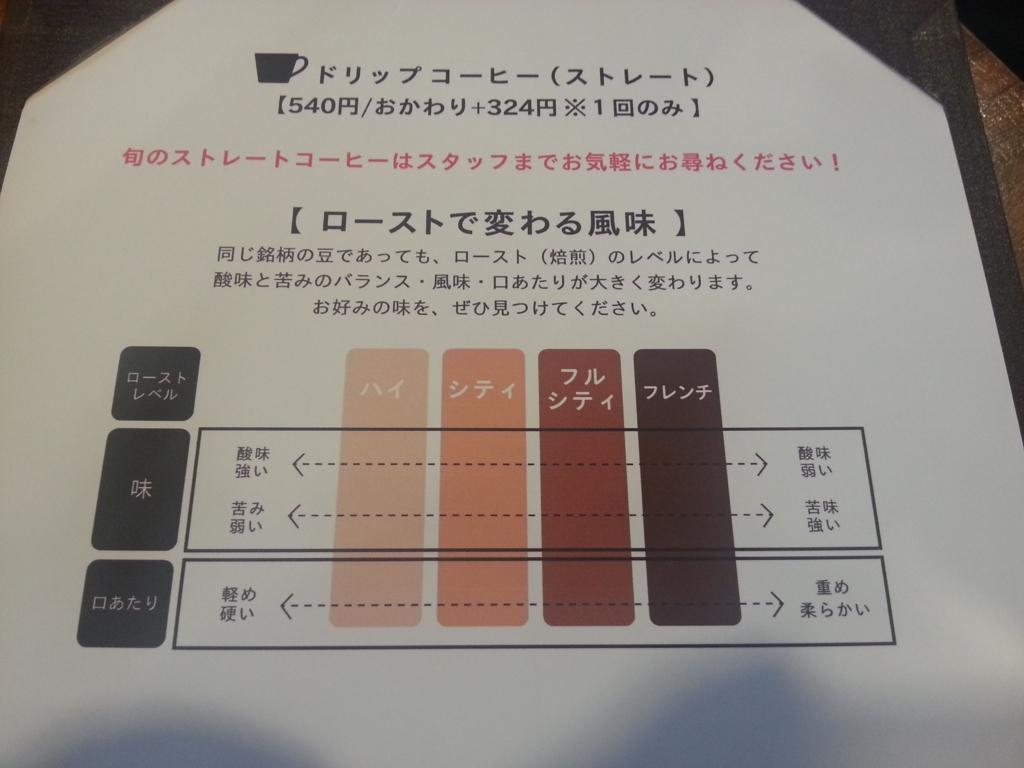 f:id:sohhoshikawa:20151106164933j:plain