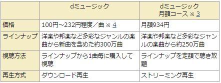 f:id:sohhoshikawa:20160105163554j:plain