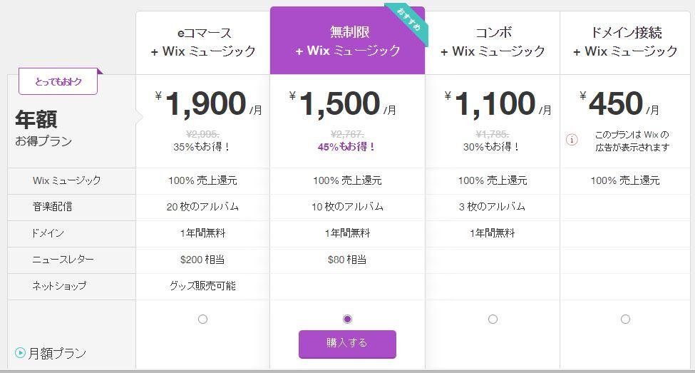 Wixプレミアムプラン表