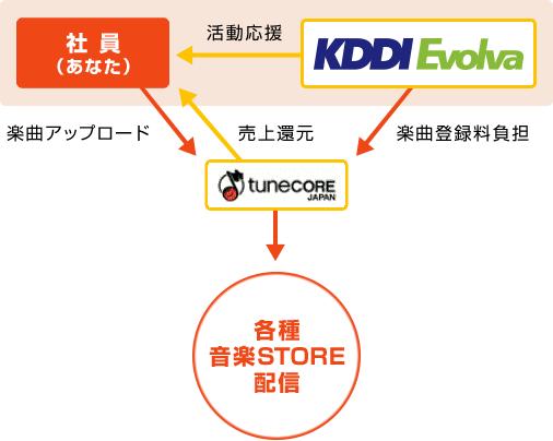 f:id:sohhoshikawa:20160628074629p:plain