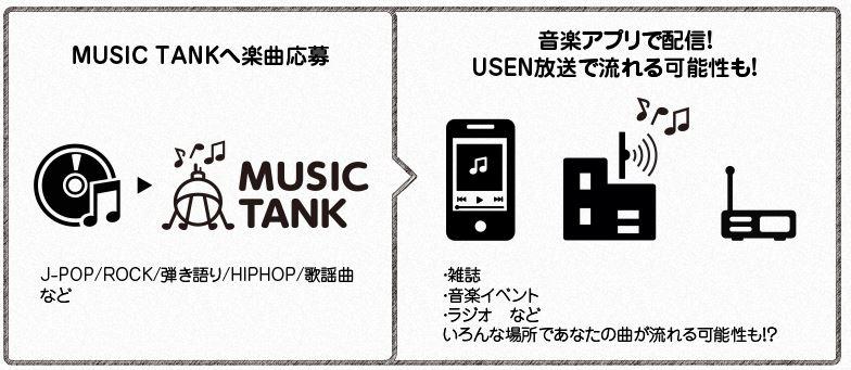 MUSIC TANK