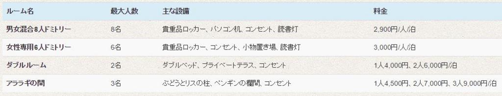 f:id:sohhoshikawa:20161008172031j:plain