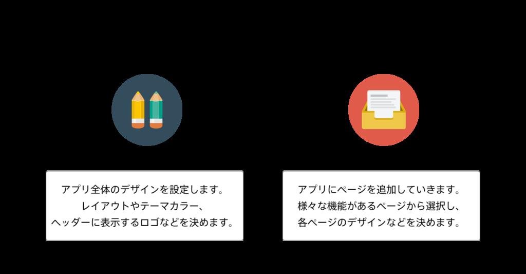 f:id:sohhoshikawa:20161009221535p:plain