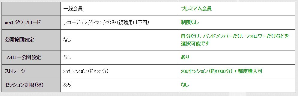 f:id:sohhoshikawa:20161031100620j:plain