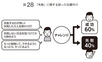 f:id:sohhoshikawa:20161104191507j:plain