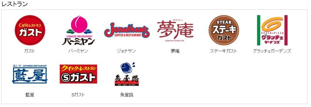 f:id:sohhoshikawa:20161205085443j:plain