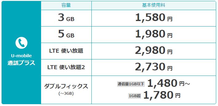 f:id:sohhoshikawa:20170201095048p:plain
