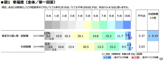 f:id:sohhoshikawa:20170217204149p:plain
