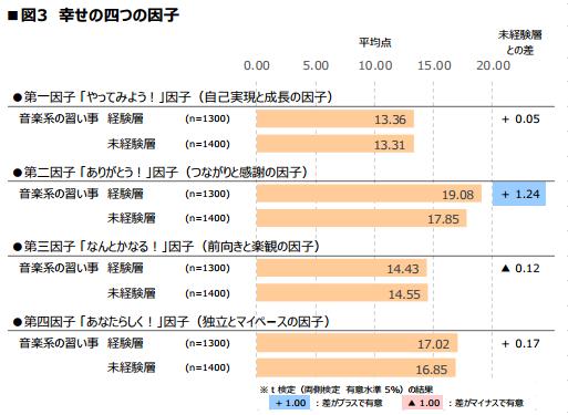 f:id:sohhoshikawa:20170217205103p:plain