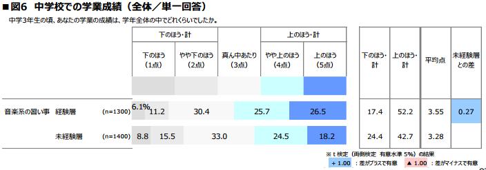 f:id:sohhoshikawa:20170217210332p:plain