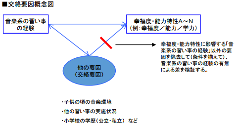 f:id:sohhoshikawa:20170217211022p:plain