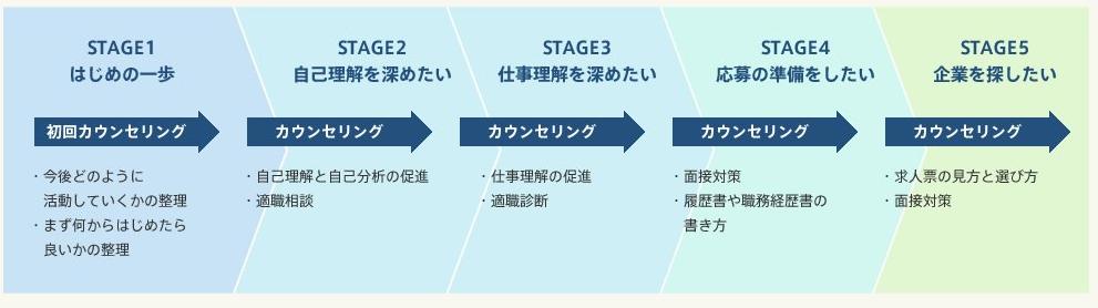 f:id:sohhoshikawa:20170302085234p:plain