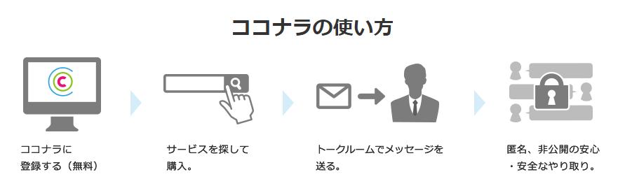f:id:sohhoshikawa:20170304102241p:plain