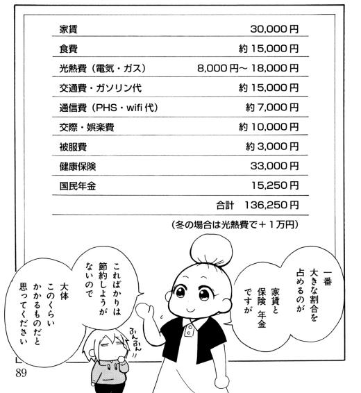 f:id:sohhoshikawa:20170407160133p:plain