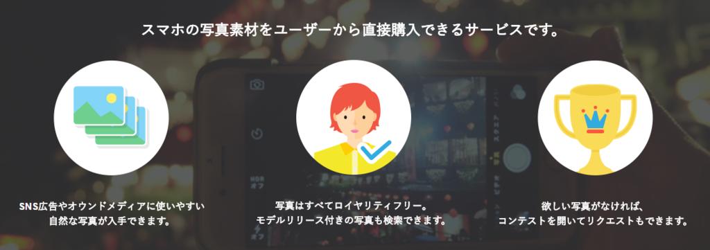f:id:sohhoshikawa:20170407172738p:plain