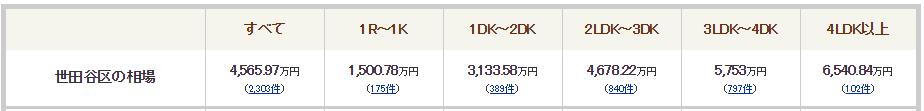 f:id:sohhoshikawa:20170414152455p:plain
