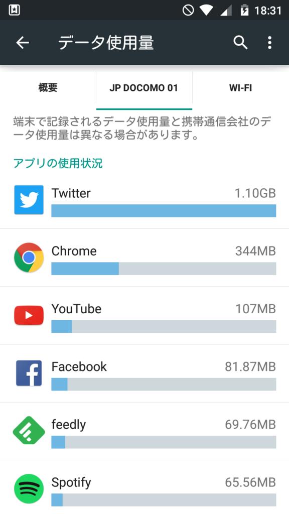 f:id:sohhoshikawa:20170514184248p:plain